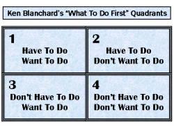 Quadrants_Blanchard